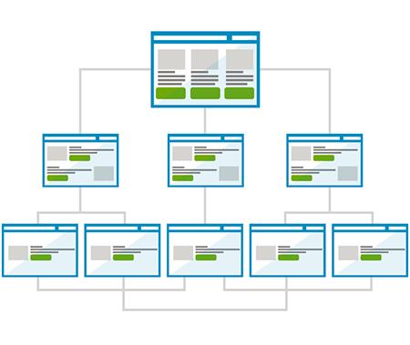 Een gebruikersgerichte informatie-architectuur is de basis van alles