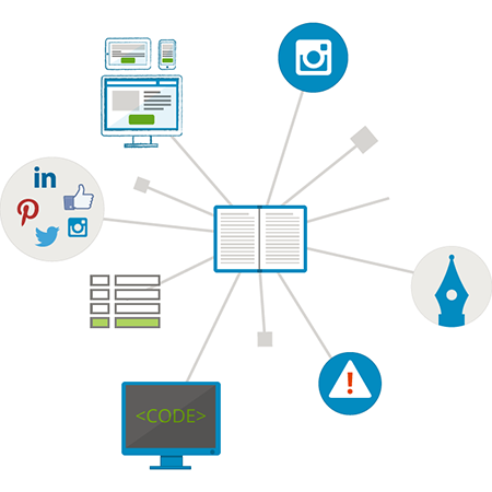 Lastenboek en functionele analyse van je nieuwe website