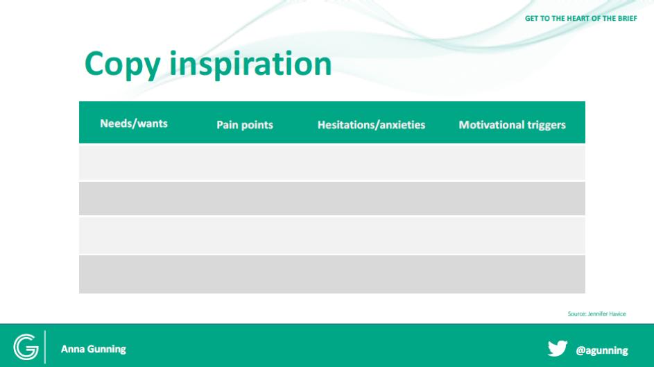 Copy inspiration tabel van Anna Gunning