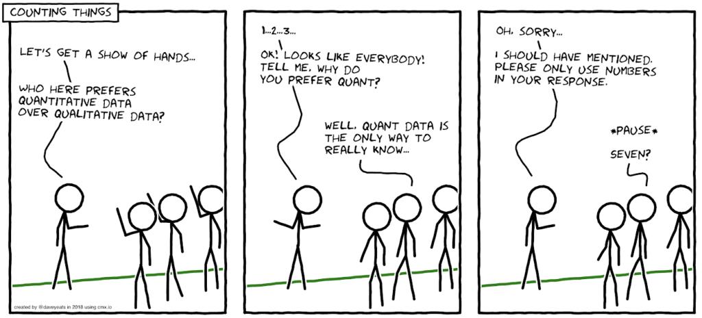 Kwantitatieve data zijn interessant maar hebben hun beperkingen